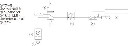 バランンスリフターエアー接続配管例。