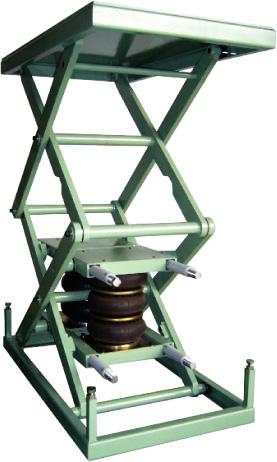 BLH-3型をWパンタアーム構造にし高ストローク化を実現したテーブルリフター、ハイストロークテーブルリフター。