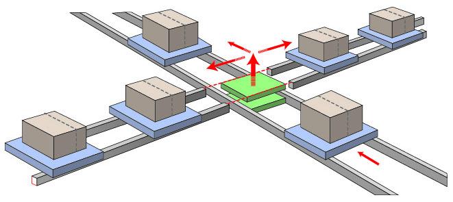 モーターリフターの用途例。