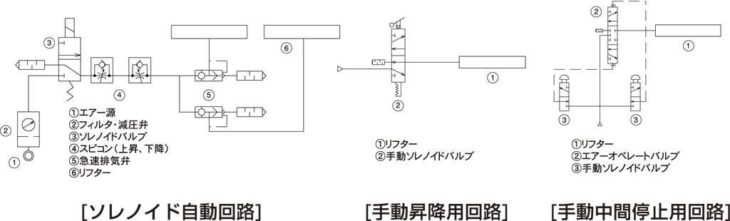 テーブルリフターエアー接続配管例。